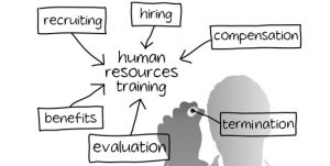 Human resource trends for 2020 1